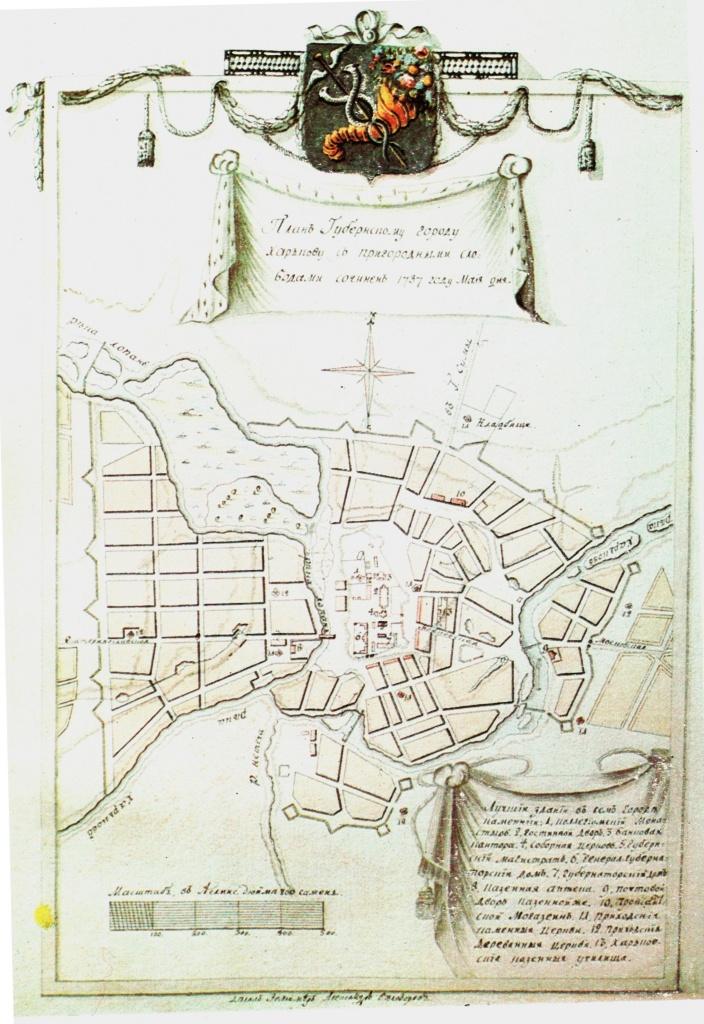 Карта Харькова 1787 года