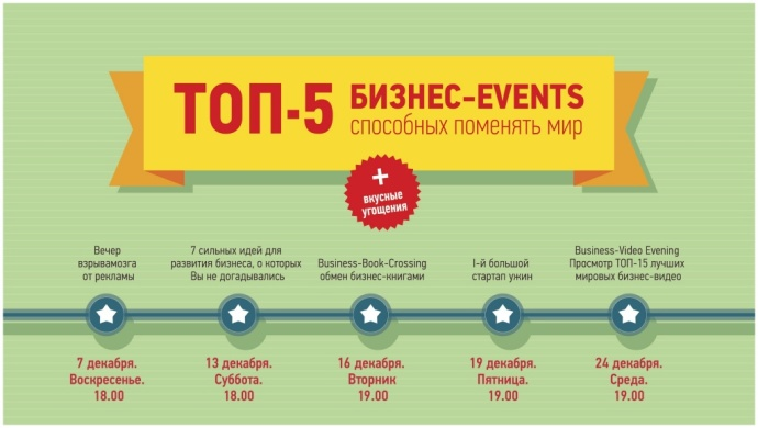 top-5-business-events