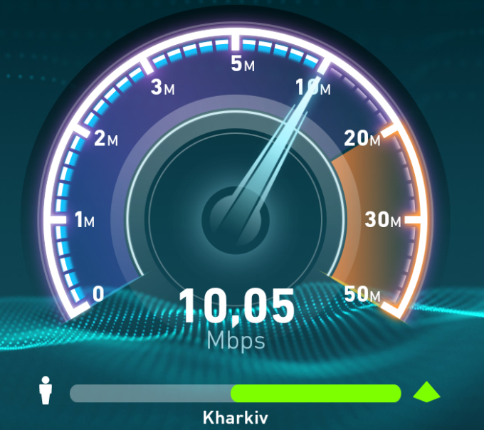 3G Киевстар