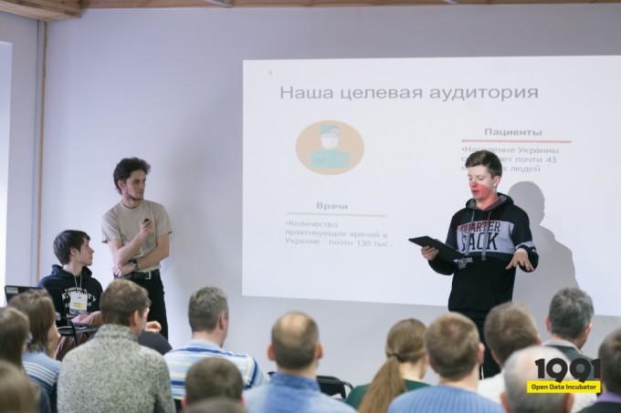 презентации команд