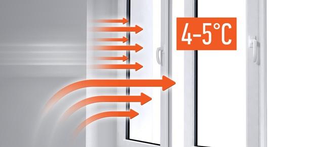 С новыми окнами температура в квартире будет на 4-5 градусов выше. Фото: budport.com.ua