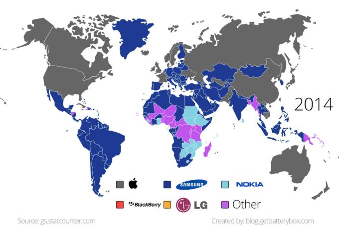 рынок смартфонов 2014