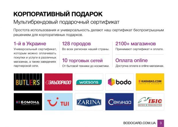 интернет-магазин бодо
