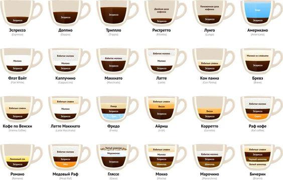 vidy-kofe