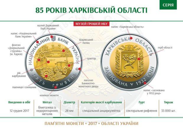 Вчесть Харьковщины Национальный банк выпустил памятную монету