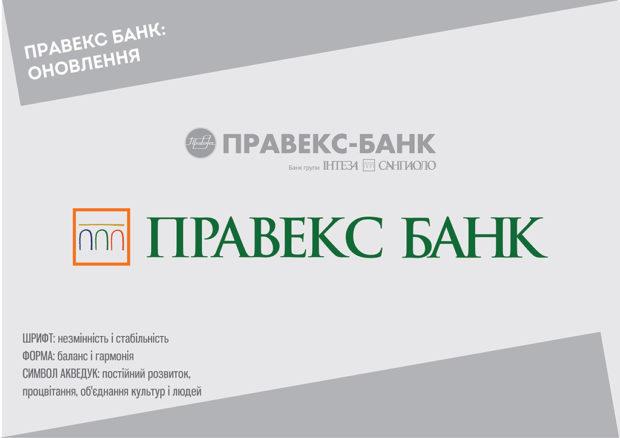 ПРАВЕКС БАНК лого