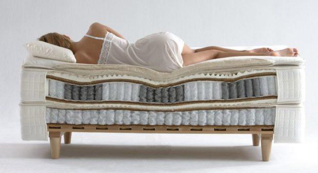 Ортопедический матрас или как добиться комфортного сна