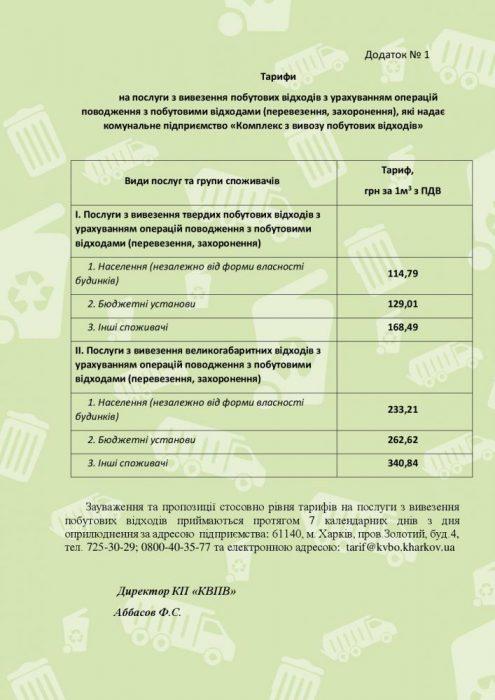 В Харькове с января повышают тарифы на вывоз мусора