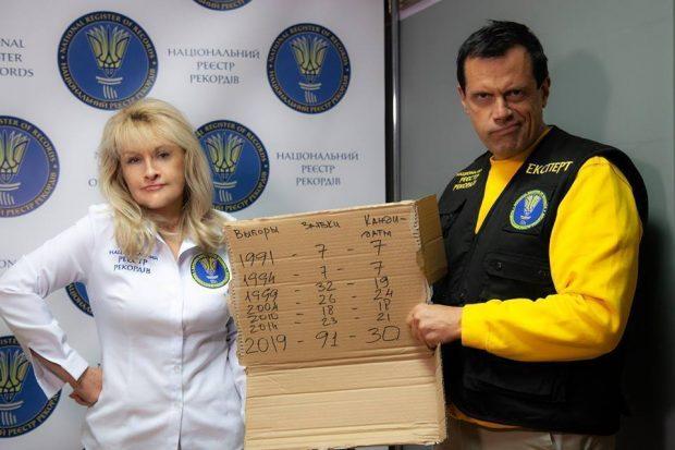 В Украине зафиксирован первый антирекорд