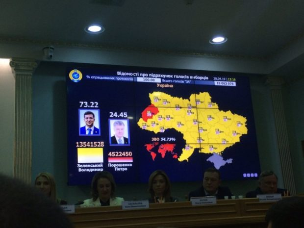 ЦИК объявила официальные результаты выборов