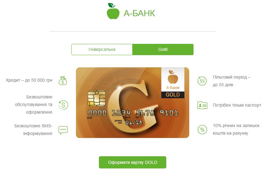 Взять кредит в банке харькова инвестируем идею