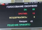 Горсовет поддержал решение о возвращении проспекта Жукова