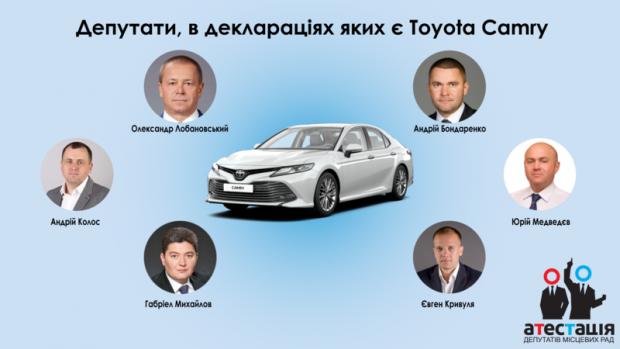 Активисты проанализировали автопарк депутатов Харьковского городского совета