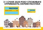 Харьковчане получат отдельную квитанцию за доставку газа