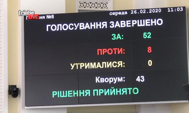 Харьковский горсовет снова поддержал решение о возвращении проспекта Жукова