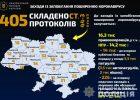 В Харькове полиция открыла три уголовных производств за нарушение правил карантина