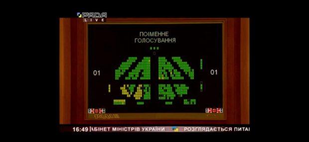 Рада отправила в отставку Гончарука с его Кабмином