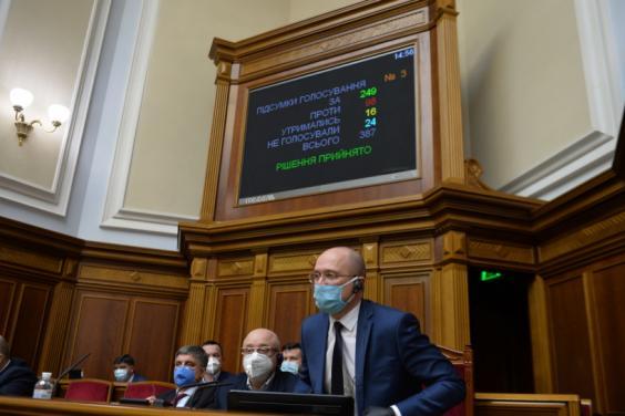 Верховная Рада приняла изменения в Государственный бюджет Украины на 2020 год