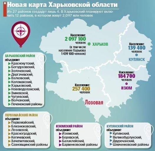 «НО»вое районирование для Украины: как Харьковщина лишилась 23 районов
