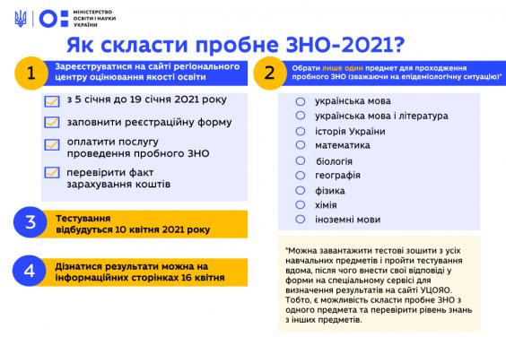 5 января стартовала регистрация на пробное ВНО