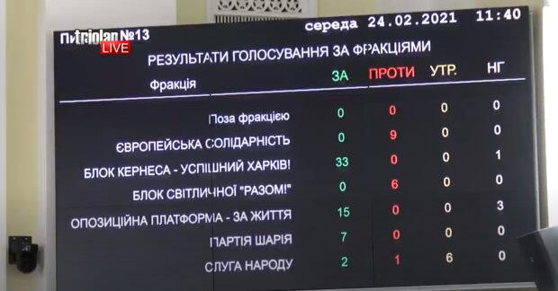 Харьковский горсовет снова проголосовал за переименование проспекта Григоренко в проспект Жукова