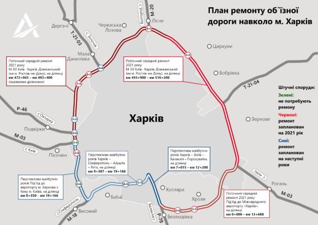 Облавтодор обещает обновить 58 км окружной дороги