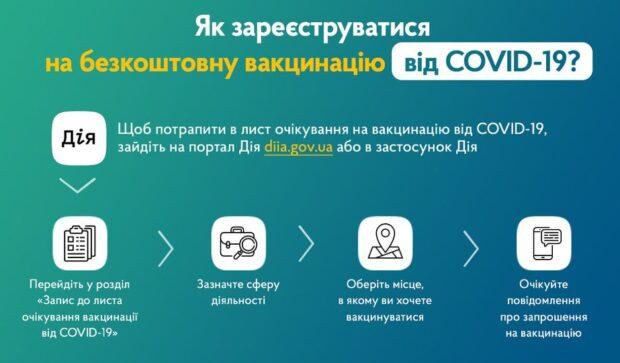 В Украине запустили сайт для записи на вакцинацию от COVID-19