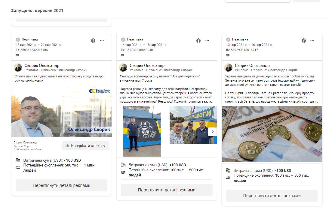 За месяц харьковские политики потратили на рекламу в социальных сетях 24 тысячи долларов